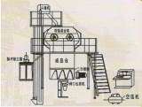 (For Canada) Desiccant Production Line