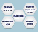 Ceramics Materials Capability: