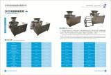 Junzhuo ZK Revolving Granulator