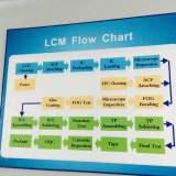 LCM FLOW CHART