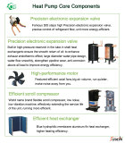 heat pump core components