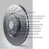 Parts Name of the Discs & Rotors