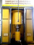 cylinder calibration