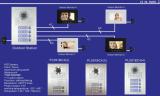 4 Wires Villa Intercom System