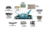 Our major products to be used in car
