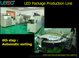 LED Package Production Line