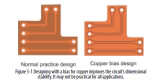 DESIGN WITH A BIAS FOR COPPER