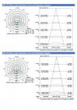led street light COB 20-200W Data sheet (4)
