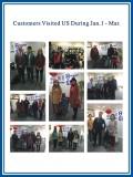 Customers visit us season I 2015