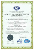 Quality Managements System: ISO9001