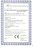 LED Panel CE LVD