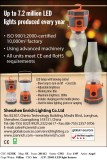 Blow Control LED Lamp