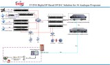 DVB-C IP Based DVB-C Solution for 34 analog programs