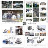Medical gauze weaving production line supply