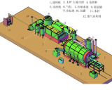 Pyrolysis plant with auto feeder and slag auto