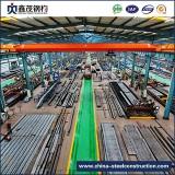 Factory Capacity