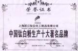 Top 10 TiO2 Producer Certificate