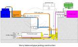 SPB Construction Diagram