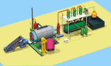 Auto feeding pyrolysis plant for tyre and plastic