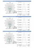LED Flood Light MH Series Data sheet (2)