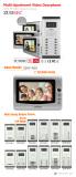 Multi-Apartment Video Doorphone