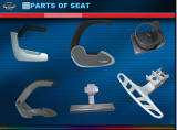 PARTS OF SEAT