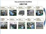 Prodcution Machine