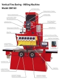Cylinder Boring Machine (BM160)