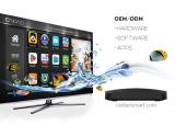 TV BOX OEM/ODM