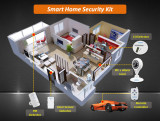 Ansee Smart Home Security Kit