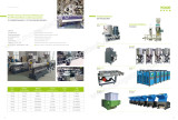 Parallel twinscrew extrusion pelletizing line