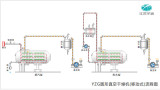 ROUND VACUUM DRYING MACHINE