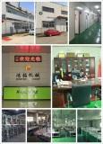 Honetop Company