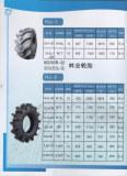Product Catalogue1