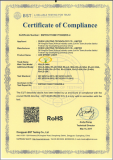 ROHS Certificate of led street light