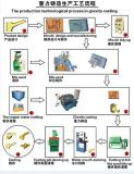 Gravity casting process
