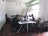 R&D Group