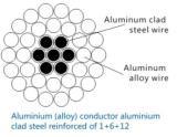 1+6+12 Aluminum Alloy Conductor Aluminum Clad Steel Reinforced