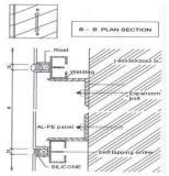IDEABOND Aluminium composite panel installation B-B SECTION