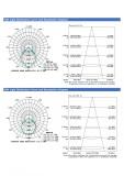 LED Flood Light ECO Series Data sheet (2)