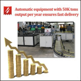 Automatic equipment with 50K tons output per year ensures fast delivery