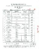 """""""NATIONAL TEST REPORT"""" INTERIOR USAGE( PAGE 4)"""