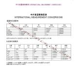Measurement conversions 1