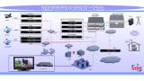 UVINS Digital TV DVB-C & DVB-T2 IP Based Solution