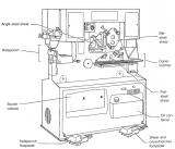 multi iron/steelworker machine