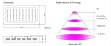 Design for led grow light model Myan-300w