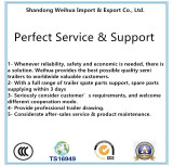 Perfect service and support