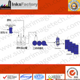 Ink manufacturing diagram