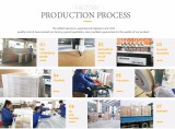 General Product Processing Flow