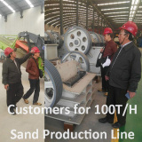 Customer for 100TPH Sand Production Line Making Machine